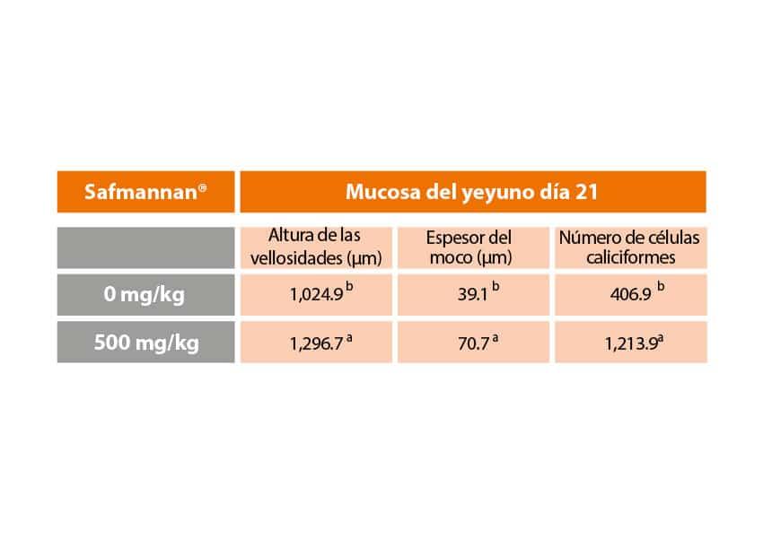 Inmunomodulación